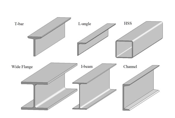 Geoemtry Gym - Structural Profiles
