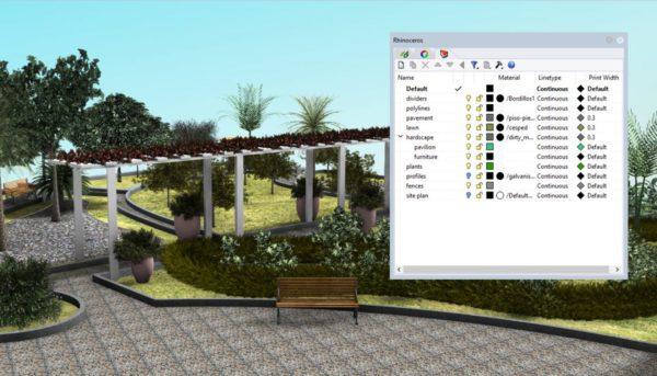 Lands Design - Organisieren nach Ebenen